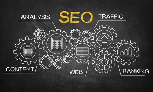 search-engine-optimization-basics