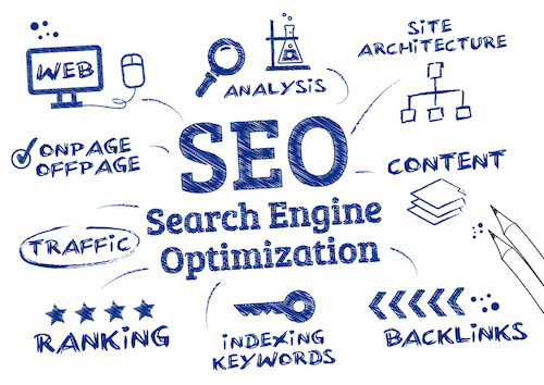 Top Fundamentals Of Modern SEO That Work Today